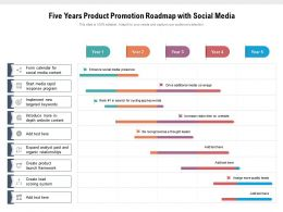Five Years Product Promotion Roadmap With Social Media