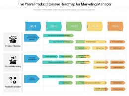 Five Years Product Release Roadmap For Marketing Manager
