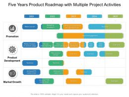 Five Years Product Roadmap With Multiple Project Activities