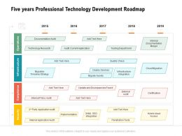 Five Years Professional Technology Development Roadmap