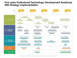 Five Years Professional Technology Development Roadmap With Strategy Implementation