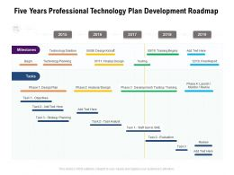 Five Years Professional Technology Plan Development Roadmap