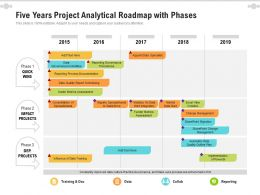 Five Years Project Analytical Roadmap With Phases