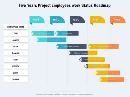 Five Years Project Employees Work Status Roadmap