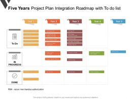Five Years Project Plan Integration Roadmap With To Do List