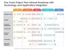 Five Years Project Plan Intranet Roadmap With Technology And Application Integration