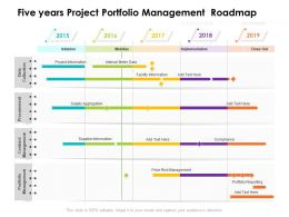 Five Years Project Portfolio Management Roadmap