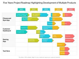 Five Years Project Roadmap Highlighting Development Of Multiple Products