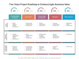 Five Years Project Roadmap To Enhance Agile Business Value