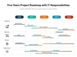 Five Years Project Roadmap With IT Responsibilities