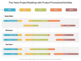Five Years Project Roadmap With Product Promotional Activities
