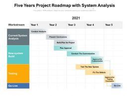 Five Years Project Roadmap With System Analysis