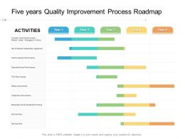 Five Years Quality Improvement Process Roadmap