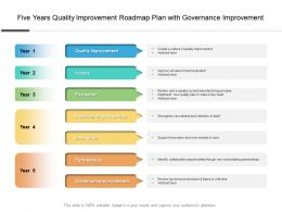 Five Years Quality Improvement Roadmap Plan With Governance Improvement