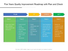 Five Years Quality Improvement Roadmap With Plan And Check