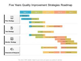 Five Years Quality Improvement Strategies Roadmap