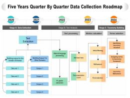 Five Years Quarter By Quarter Data Collection Roadmap