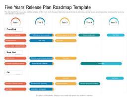 Five Years Release Plan Roadmap Timeline Powerpoint Template