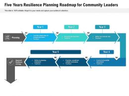 Five Years Resilience Planning Roadmap For Community Leaders