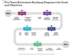 Five Years Retirement Roadmap Diagram With Goals And Objectives