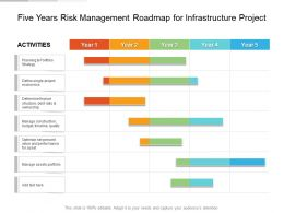 Five Years Risk Management Roadmap For Infrastructure Project