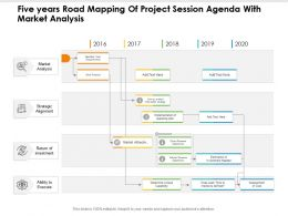 Five Years Road Mapping Of Project Session Agenda With Market Analysis