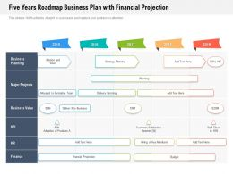 Five Years Roadmap Business Plan With Financial Projection
