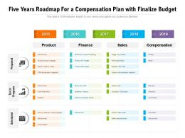 Five Years Roadmap For A Compensation Plan With Finalize Budget