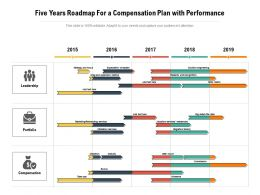 Five Years Roadmap For A Compensation Plan With Performance