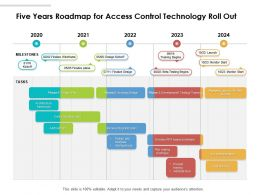 Five Years Roadmap For Access Control Technology Roll Out
