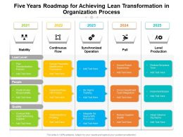 Five Years Roadmap For Achieving Lean Transformation In Organization Process