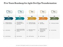Five Years Roadmap For Agile Devops Transformation