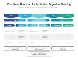 Five Years Roadmap For Application Migration Planning