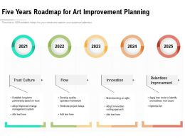 Five Years Roadmap For Art Improvement Planning