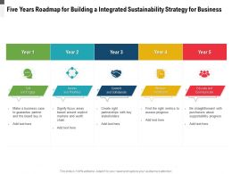 Five Years Roadmap For Building A Integrated Sustainability Strategy For Business