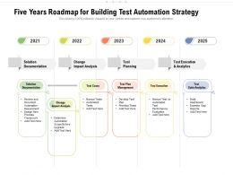 Five Years Roadmap For Building Test Automation Strategy