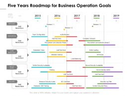 Five Years Roadmap For Business Operation Goals
