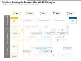 Five Years Roadmap For Business Plan With Pest Analysis
