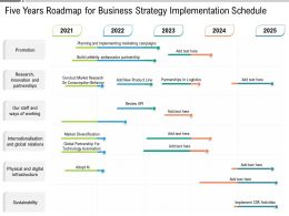 Five Years Roadmap For Business Strategy Implementation Schedule