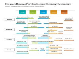 Five Years Roadmap For Cloud Security Technology Architecture