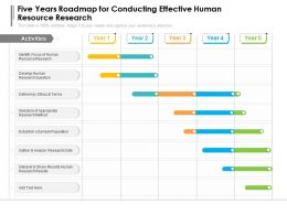 Five Years Roadmap For Conducting Effective Human Resource Research
