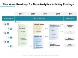 Five Years Roadmap For Data Analytics With Key Findings