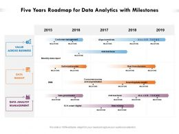 Five Years Roadmap For Data Analytics With Milestones