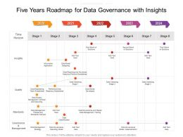 Five Years Roadmap For Data Governance With Insights