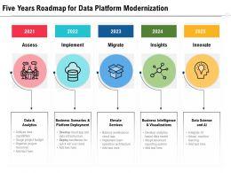 Five Years Roadmap For Data Platform Modernization