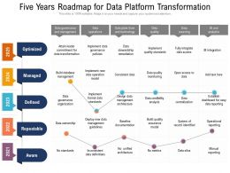 Five Years Roadmap For Data Platform Transformation