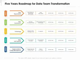 Five Years Roadmap For Data Team Transformation