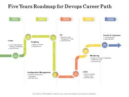Five Years Roadmap For Devops Career Path