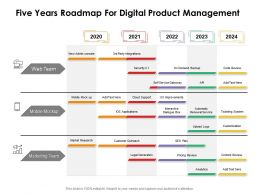 Five Years Roadmap For Digital Product Management