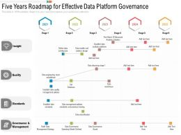 Five Years Roadmap For Effective Data Platform Governance